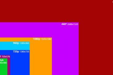کیفیت تصویر دوربین مدار بسته با رزولوشن CIF , VGA , D1 , 720P , 960P , 1080P و 4K ....